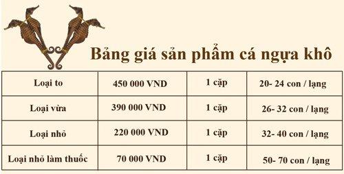 Địa chỉ mua cá ngựa rẻ nhất Hà Nội